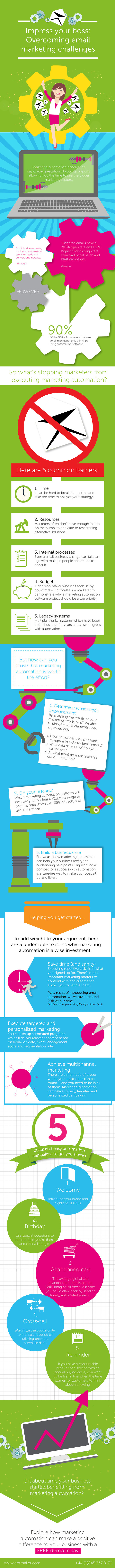 Marketing Automation Infographic Prospects